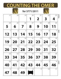 omer sheet 2011