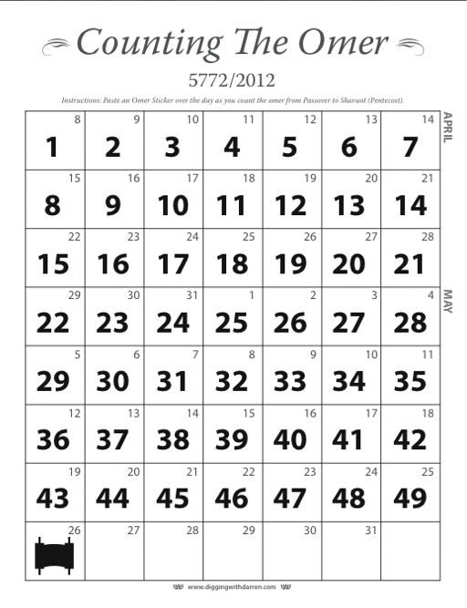 Counting the Omer Calendar 2012 + Stickers | Digging with Darren